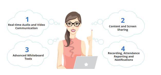 Virtual Online Classroom